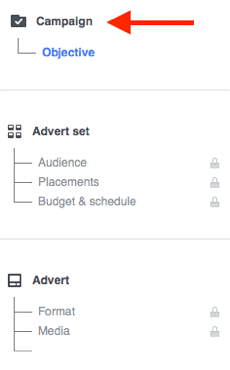 Each Facebook ad campaign is made up of three parts.